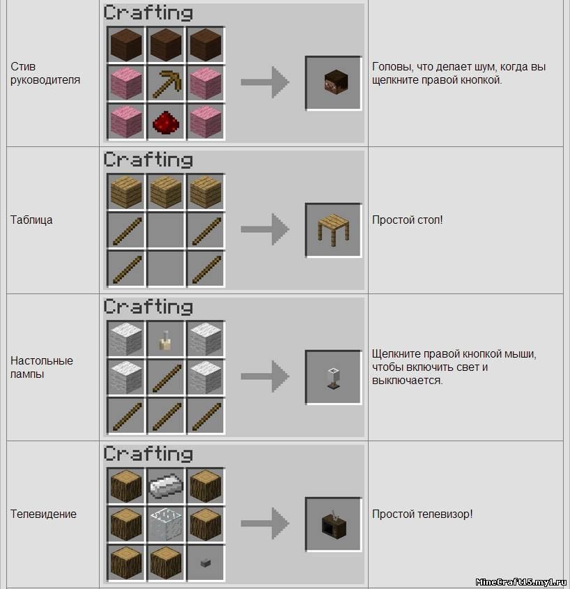 Рецепт на майн крафт