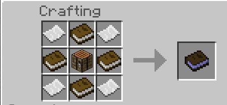 CraftGuide Mod для Minecraft [1.5.1]
